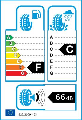 Rating image